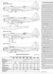 """Вкладка к """"Авиация и Время""""- чертежи самолетов ДБ-3 и F11F-1 Tiger  №1 02/2020"""
