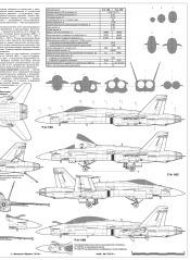 Вкладка к «Авиации и Время» – чертежи самолетов F/A-18 и Бе-8 №2 04/2014