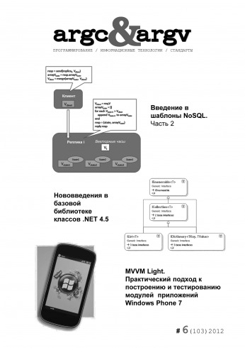 argc&argv №6 11/2012